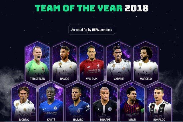 یوفا تیم منتخب 2018 را گفت